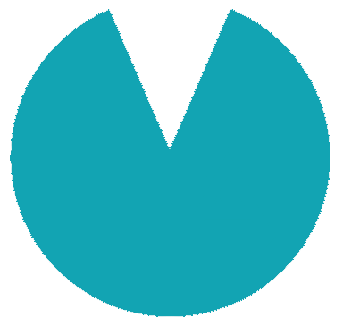 La mostra de Sort Logo